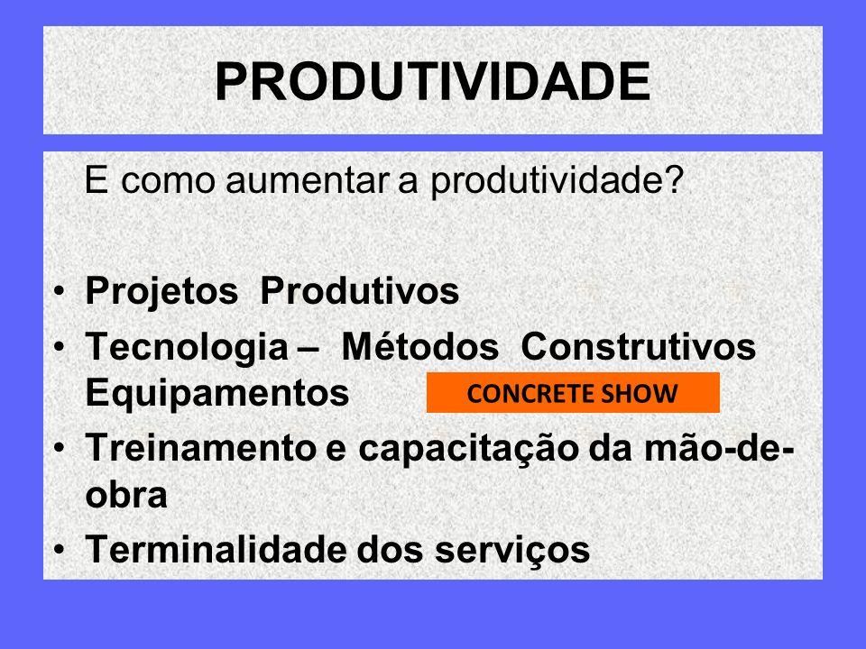 PRODUTIVIDADE E como aumentar a produtividade Projetos Produtivos
