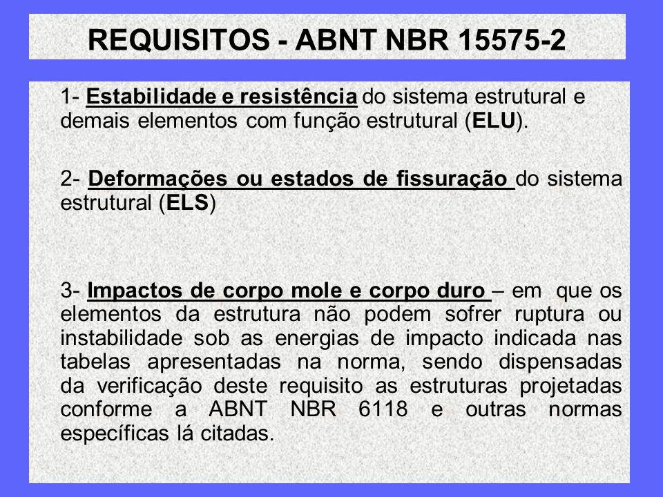 REQUISITOS - ABNT NBR 15575-2 1- Estabilidade e resistência do sistema estrutural e demais elementos com função estrutural (ELU).