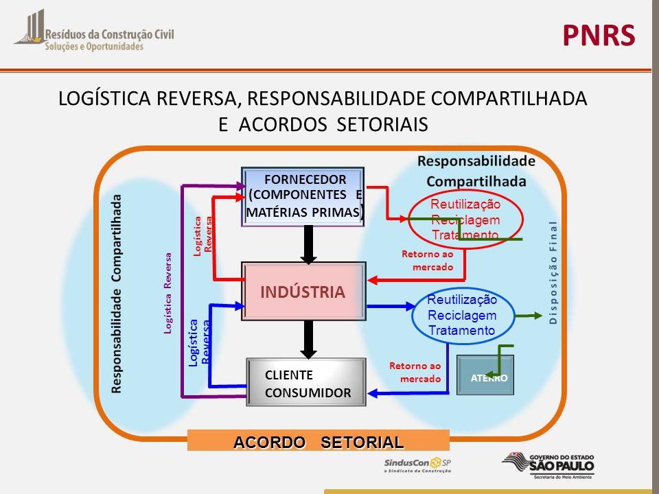 FORNECEDOR (COMPONENTES E MATÉRIAS PRIMAS)
