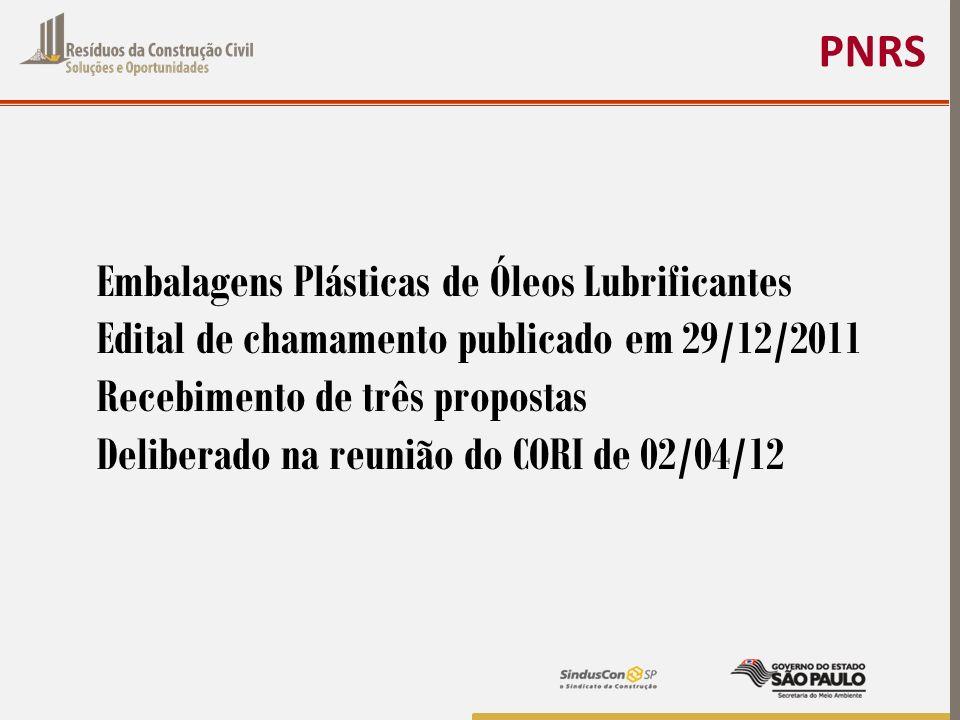 PNRS Embalagens Plásticas de Óleos Lubrificantes. Edital de chamamento publicado em 29/12/2011. Recebimento de três propostas.