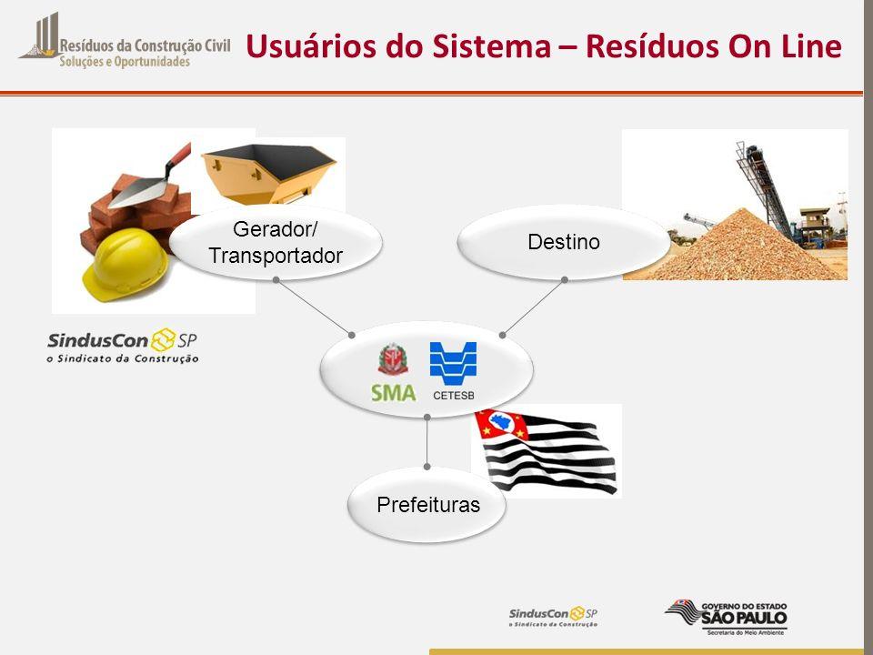 Usuários do Sistema – Resíduos On Line