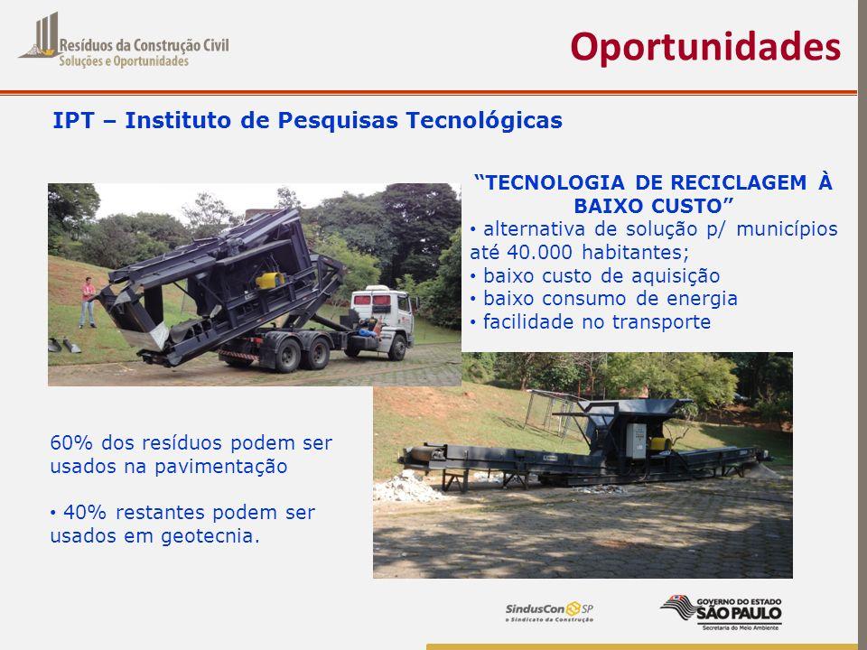 TECNOLOGIA DE RECICLAGEM À BAIXO CUSTO