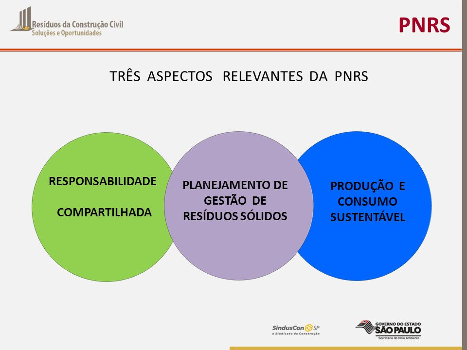 PNRS TRÊS ASPECTOS RELEVANTES DA PNRS RESPONSABILIDADE