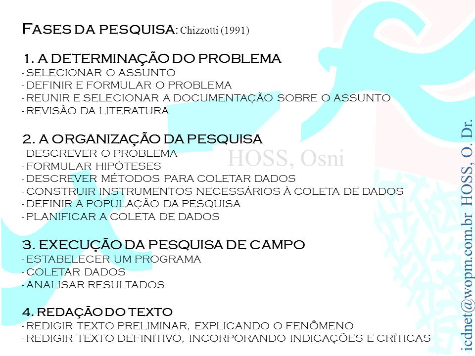 Fases da pesquisa: Chizzotti (1991)