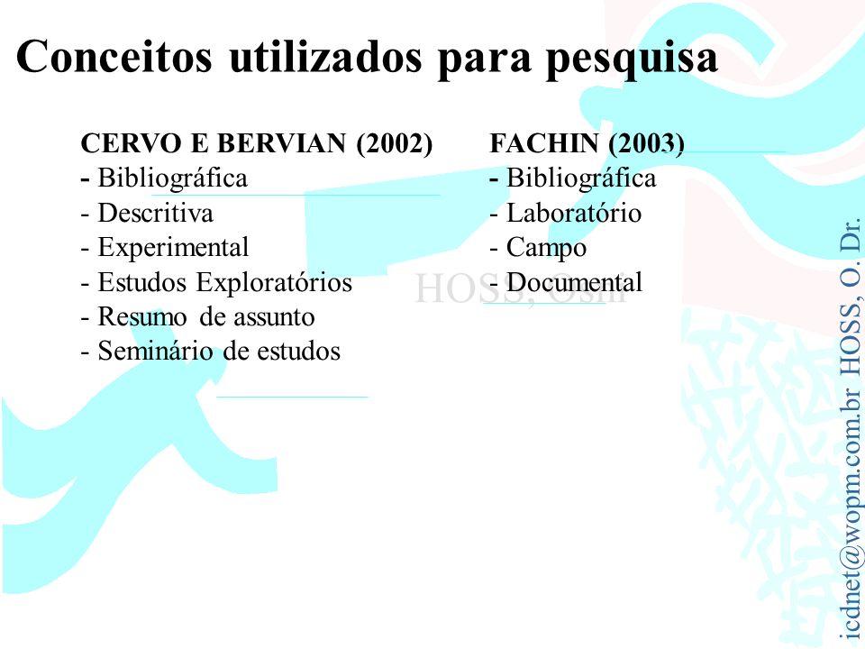 Conceitos utilizados para pesquisa