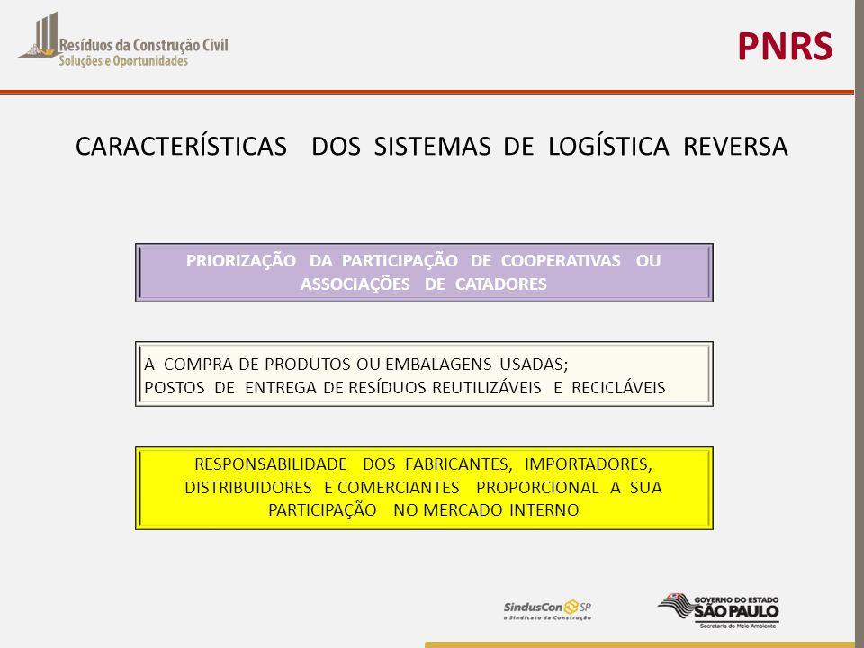 CARACTERÍSTICAS DOS SISTEMAS DE LOGÍSTICA REVERSA
