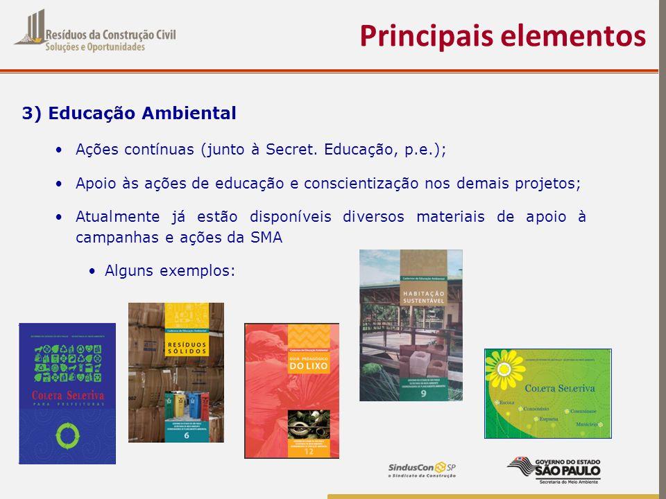 Principais elementos 3) Educação Ambiental