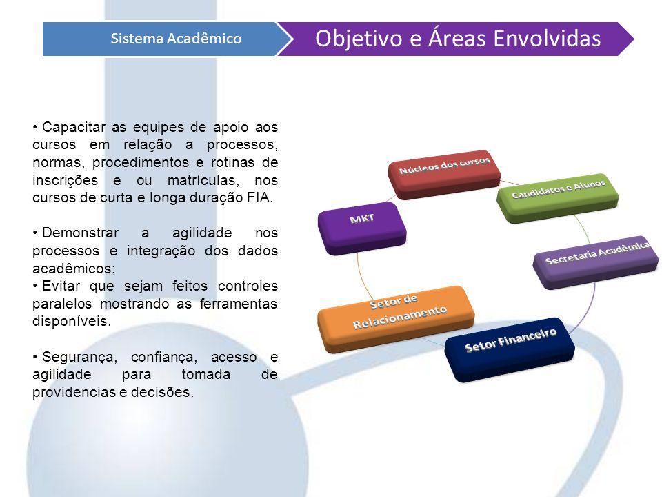 Objetivo e Áreas Envolvidas