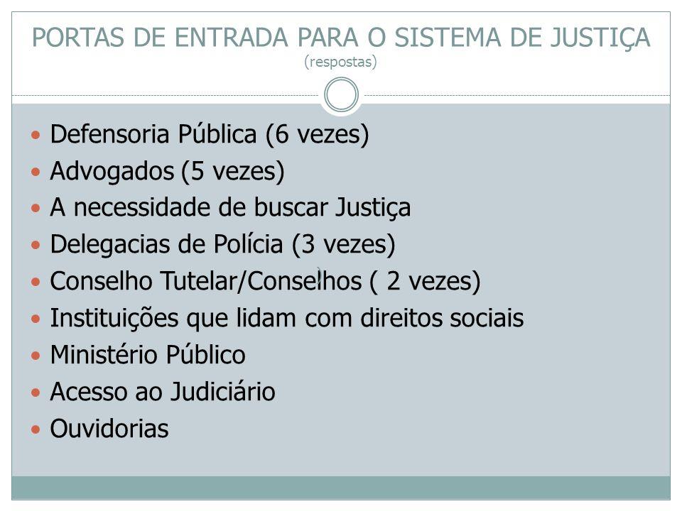 PORTAS DE ENTRADA PARA O SISTEMA DE JUSTIÇA (respostas)