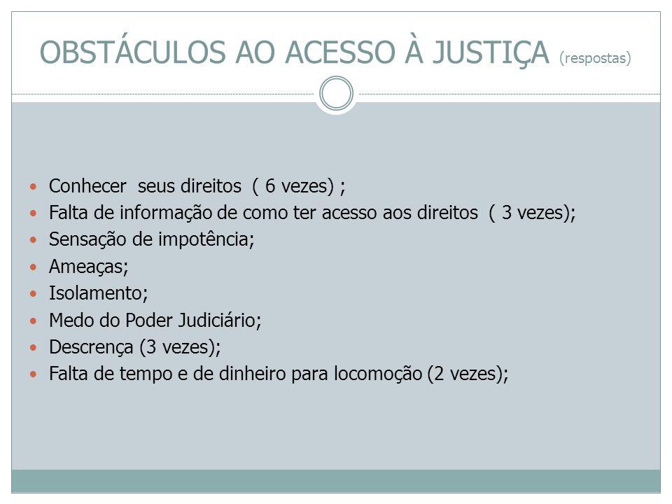 OBSTÁCULOS AO ACESSO À JUSTIÇA (respostas)