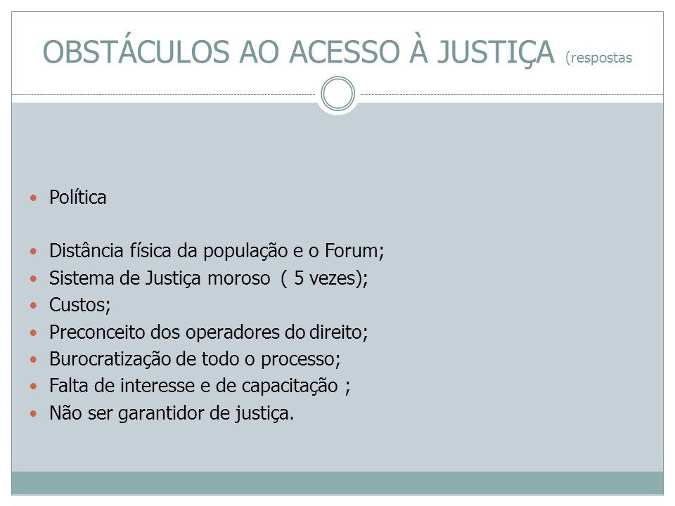OBSTÁCULOS AO ACESSO À JUSTIÇA (respostas
