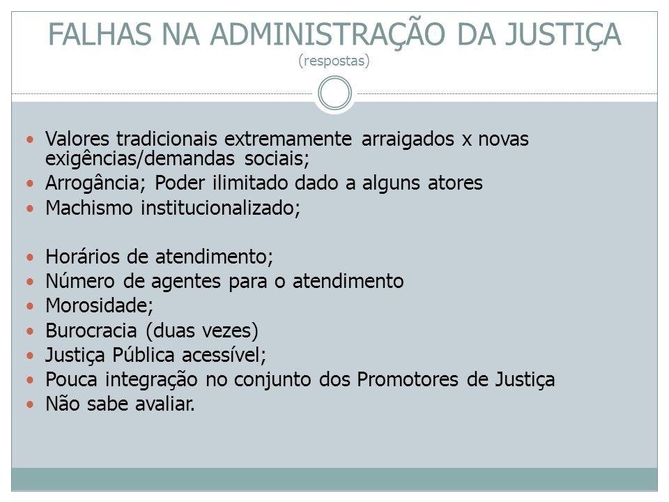 FALHAS NA ADMINISTRAÇÃO DA JUSTIÇA (respostas)