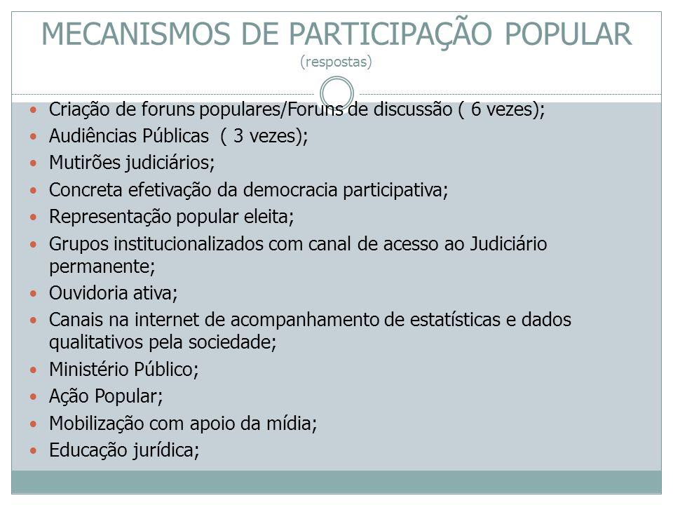 MECANISMOS DE PARTICIPAÇÃO POPULAR (respostas)