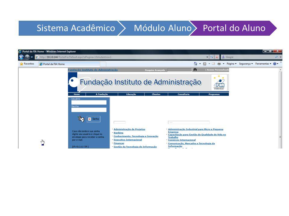 Sistema Acadêmico Módulo Aluno Portal do Aluno
