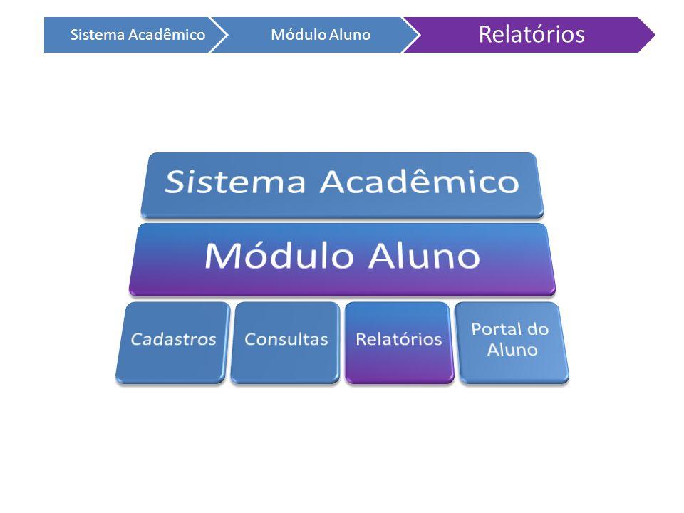 Relatórios Sistema Acadêmico Módulo Aluno Sistema Acadêmico
