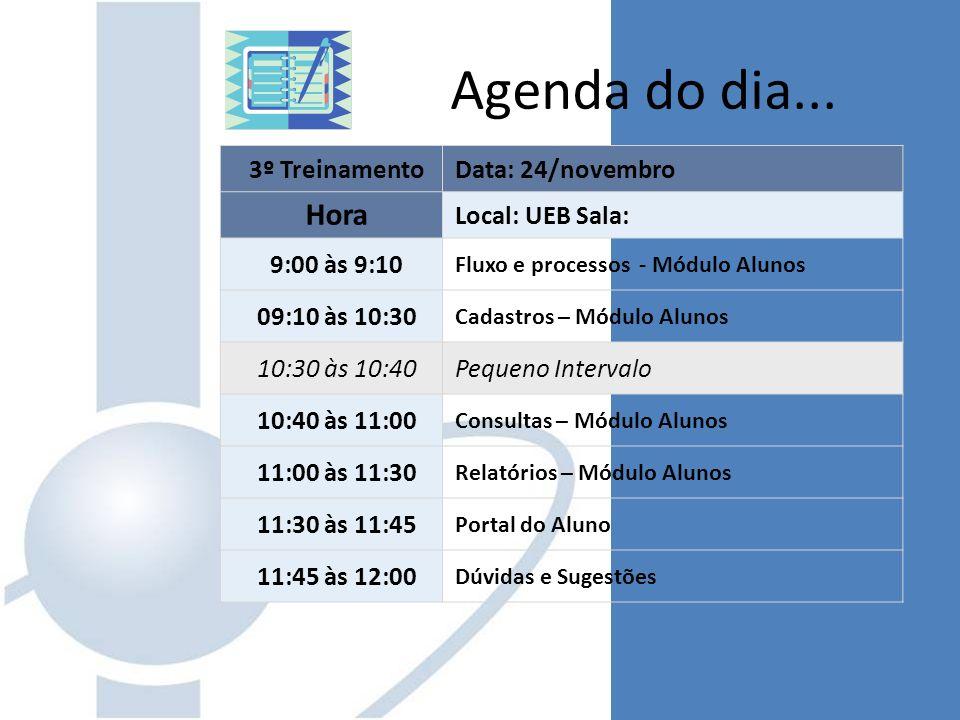 Agenda do dia... Hora 3º Treinamento Data: 24/novembro