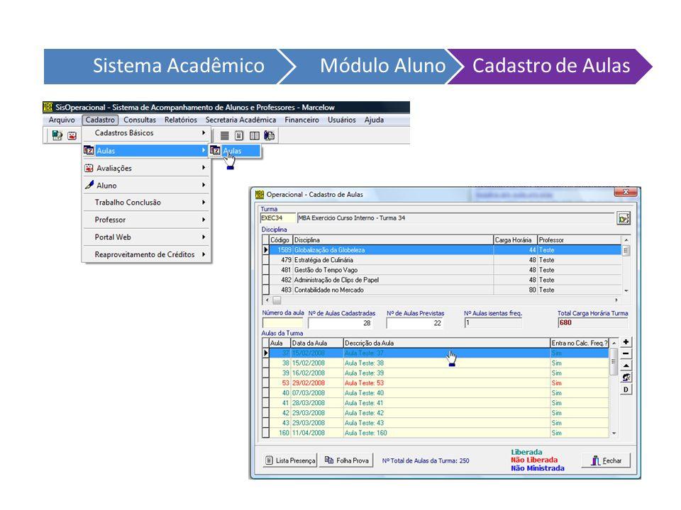 Sistema Acadêmico Módulo Aluno Cadastro de Aulas