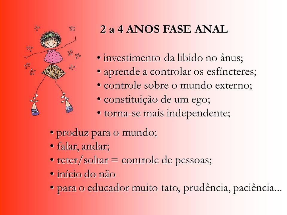 2 a 4 ANOS FASE ANAL aprende a controlar os esfíncteres;