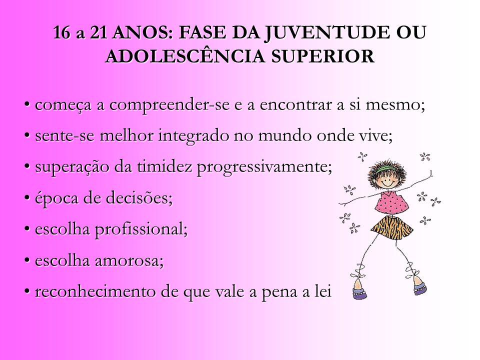 16 a 21 ANOS: FASE DA JUVENTUDE OU ADOLESCÊNCIA SUPERIOR