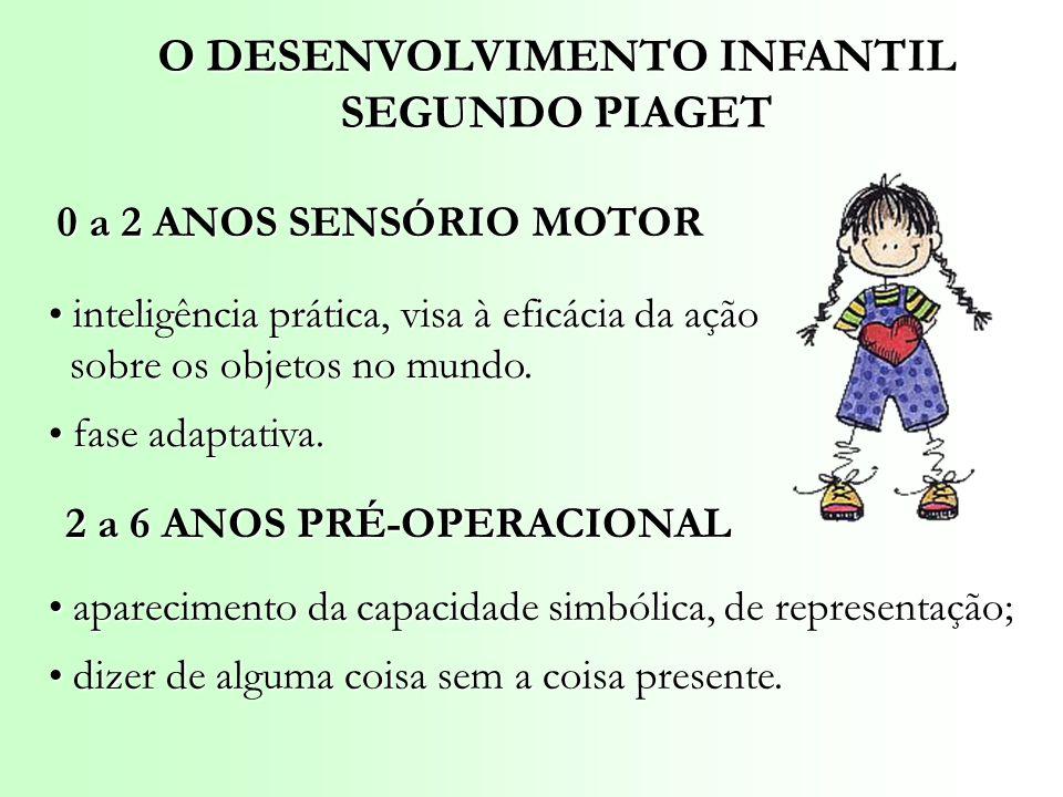 O DESENVOLVIMENTO INFANTIL SEGUNDO PIAGET