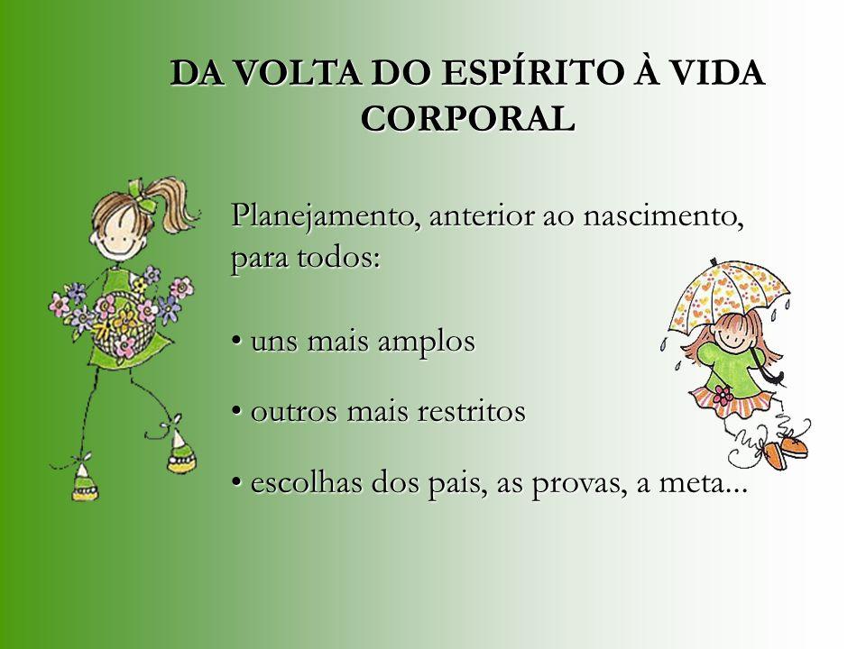 DA VOLTA DO ESPÍRITO À VIDA CORPORAL
