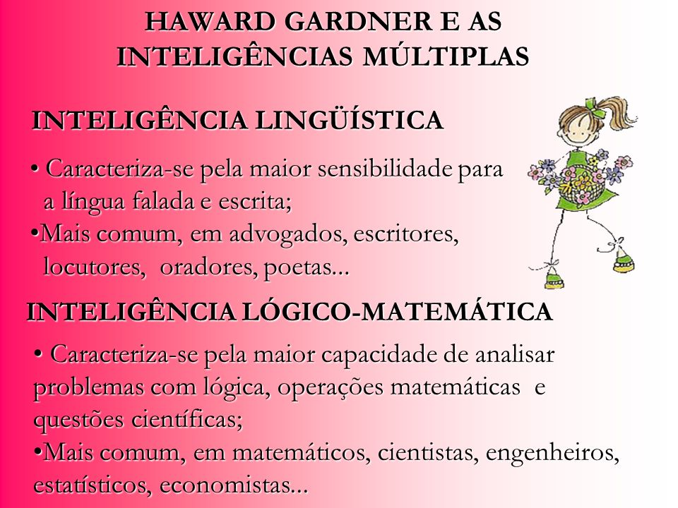 HAWARD GARDNER E AS INTELIGÊNCIAS MÚLTIPLAS