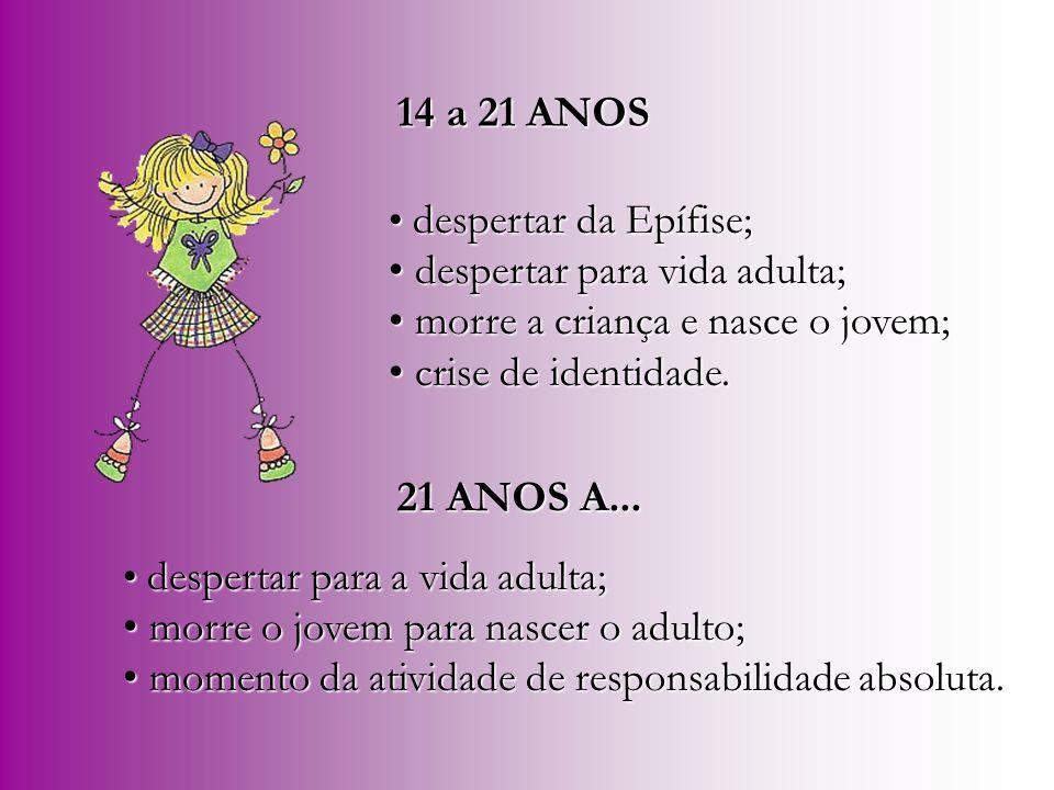 14 a 21 ANOS 21 ANOS A... despertar para vida adulta;