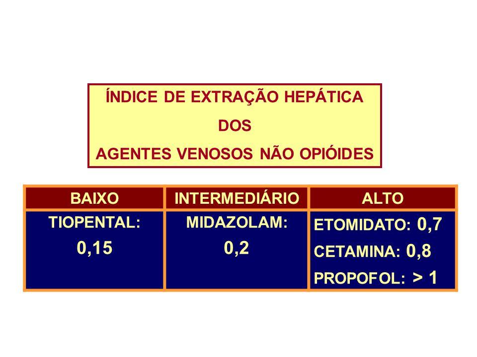 ÍNDICE DE EXTRAÇÃO HEPÁTICA AGENTES VENOSOS NÃO OPIÓIDES