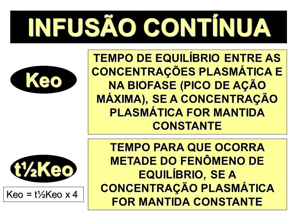 INFUSÃO CONTÍNUA Keo t½Keo