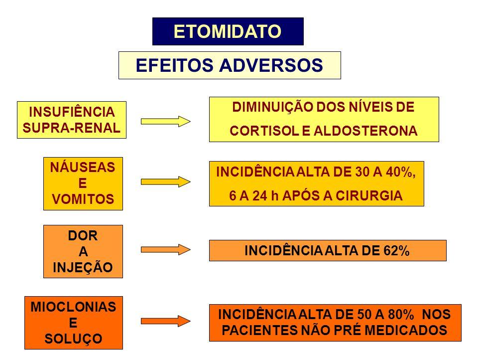 ETOMIDATO EFEITOS ADVERSOS