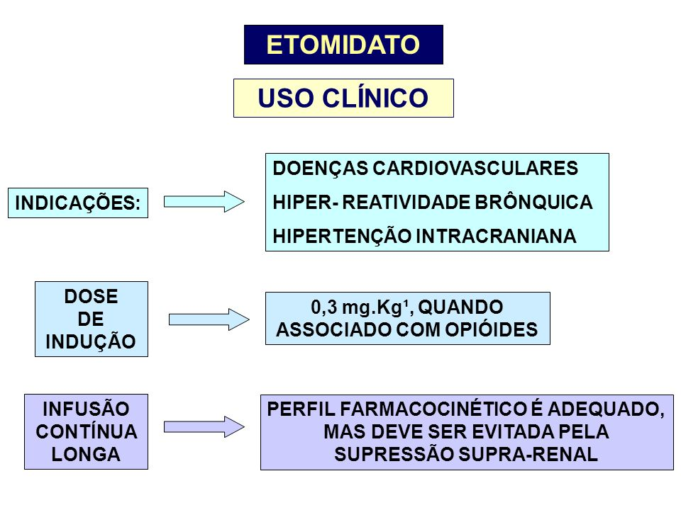 0,3 mg.Kg¹, QUANDO ASSOCIADO COM OPIÓIDES INFUSÃO CONTÍNUA LONGA
