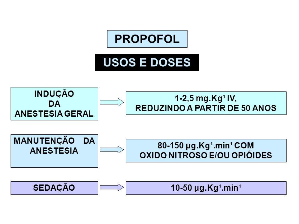 PROPOFOL USOS E DOSES INDUÇÃO DA ANESTESIA GERAL