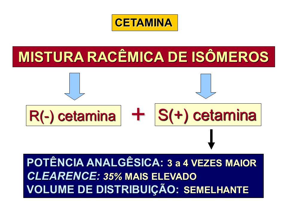MISTURA RACÊMICA DE ISÔMEROS