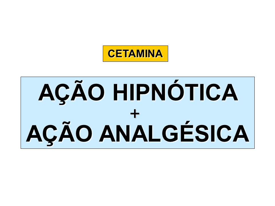 AÇÃO HIPNÓTICA AÇÃO ANALGÉSICA