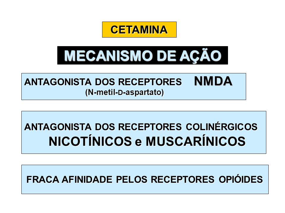 NICOTÍNICOS e MUSCARÍNICOS FRACA AFINIDADE PELOS RECEPTORES OPIÓIDES