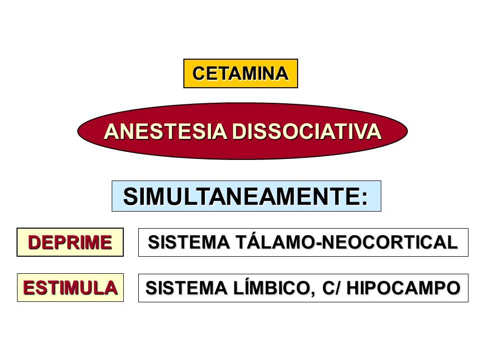 SIMULTANEAMENTE: ANESTESIA DISSOCIATIVA CETAMINA DEPRIME