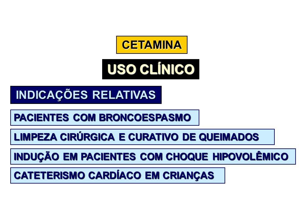 USO CLÍNICO CETAMINA INDICAÇÕES RELATIVAS PACIENTES COM BRONCOESPASMO