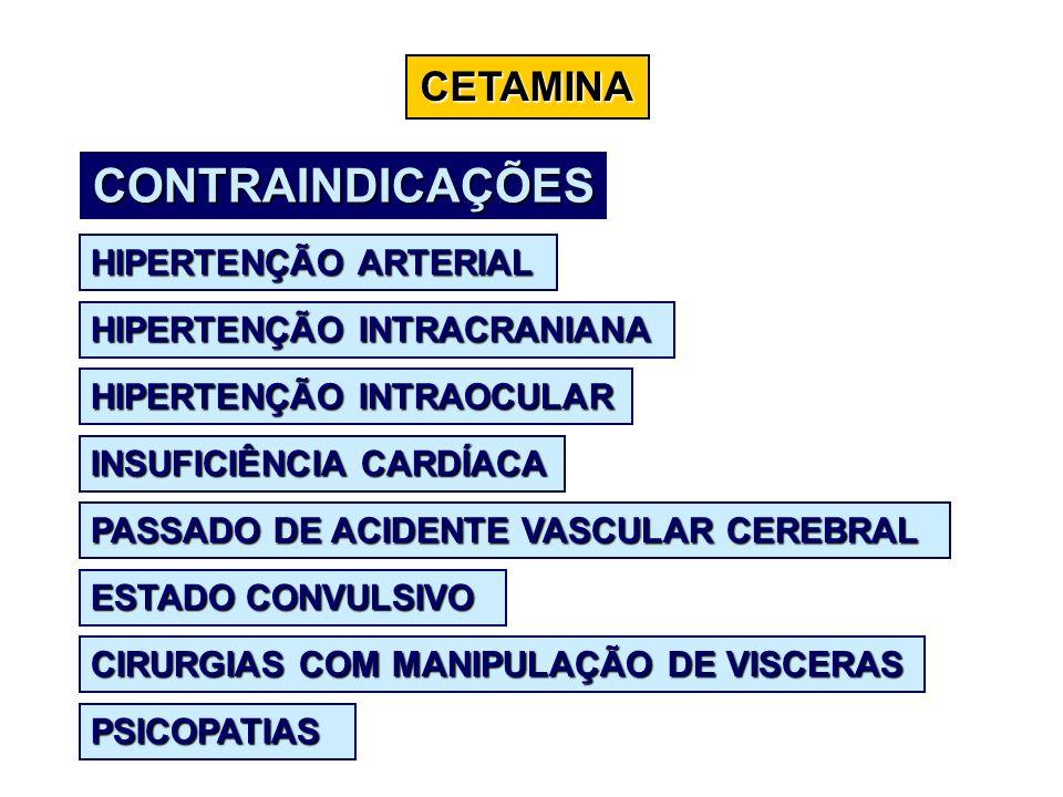 CONTRAINDICAÇÕES CETAMINA HIPERTENÇÃO ARTERIAL