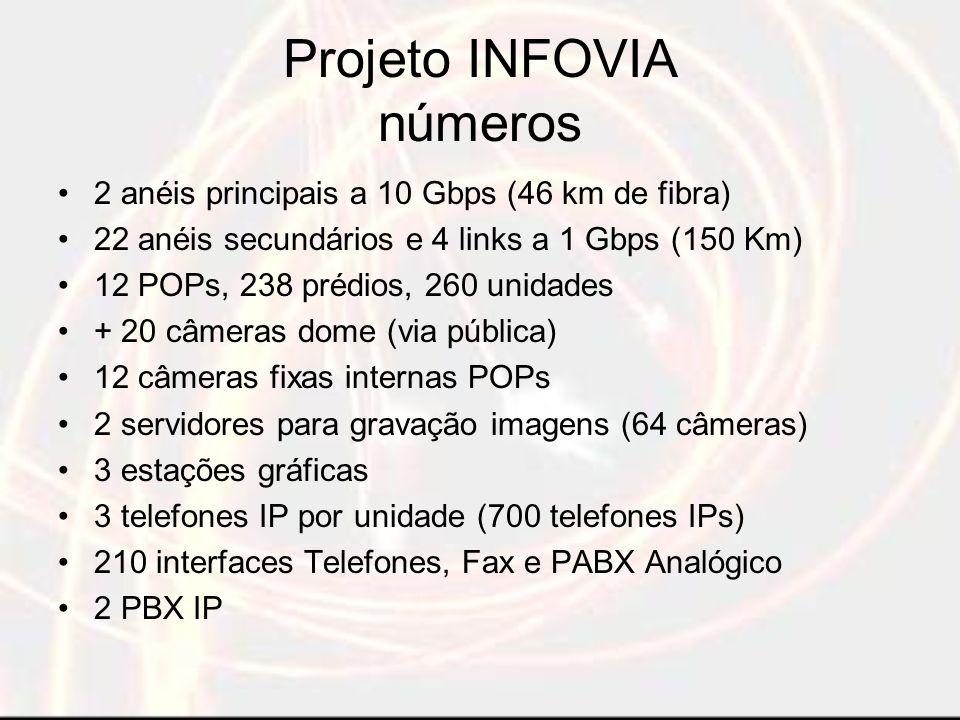 Projeto INFOVIA números