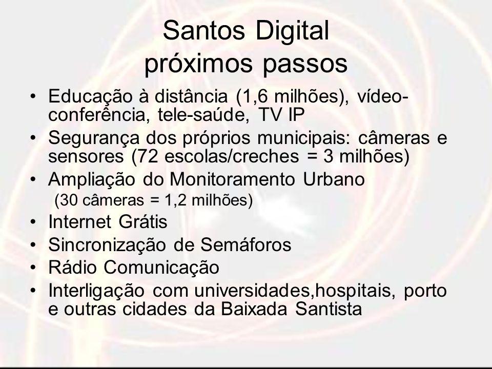 Santos Digital próximos passos
