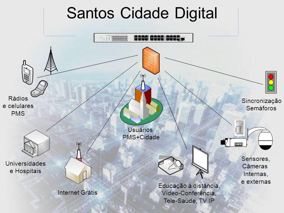 Santos Cidade Digital Rádios Sincronização e celulares Semáforos PMS