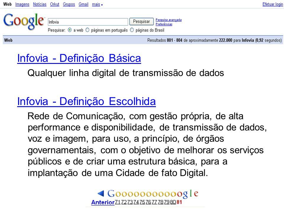 Infovia - Definição Básica
