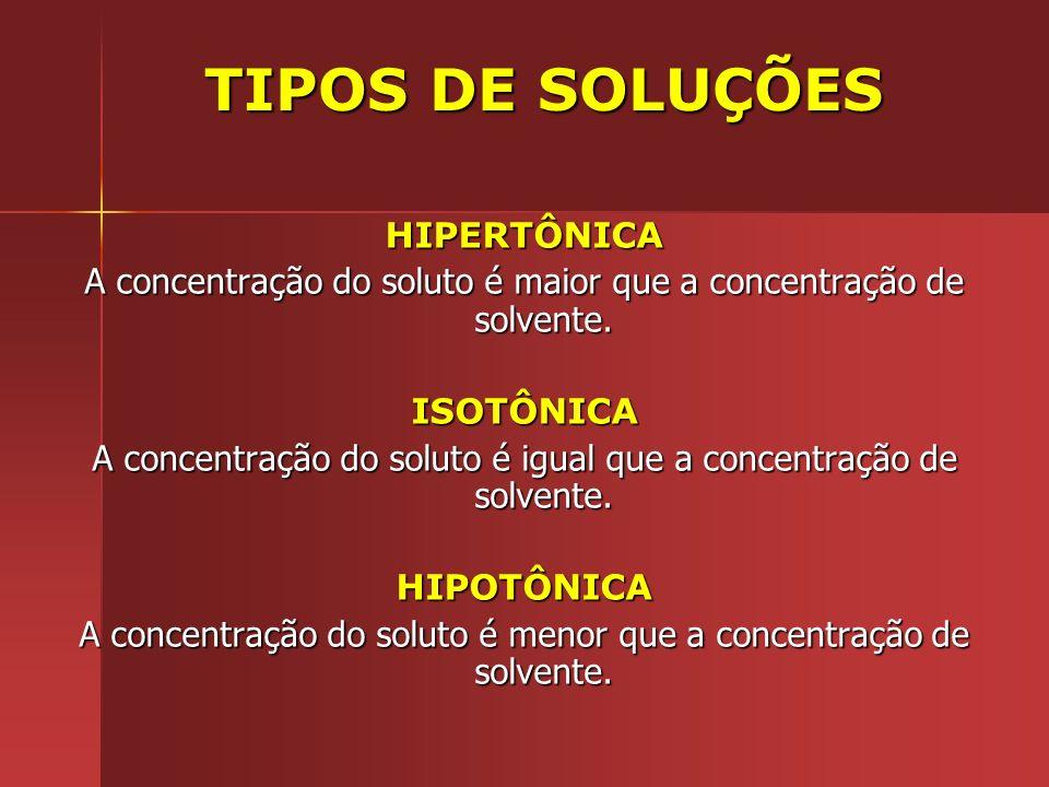 TIPOS DE SOLUÇÕES HIPERTÔNICA