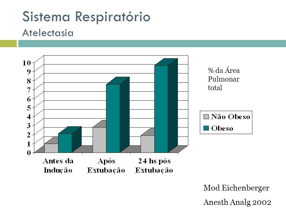 Sistema Respiratório Atelectasia