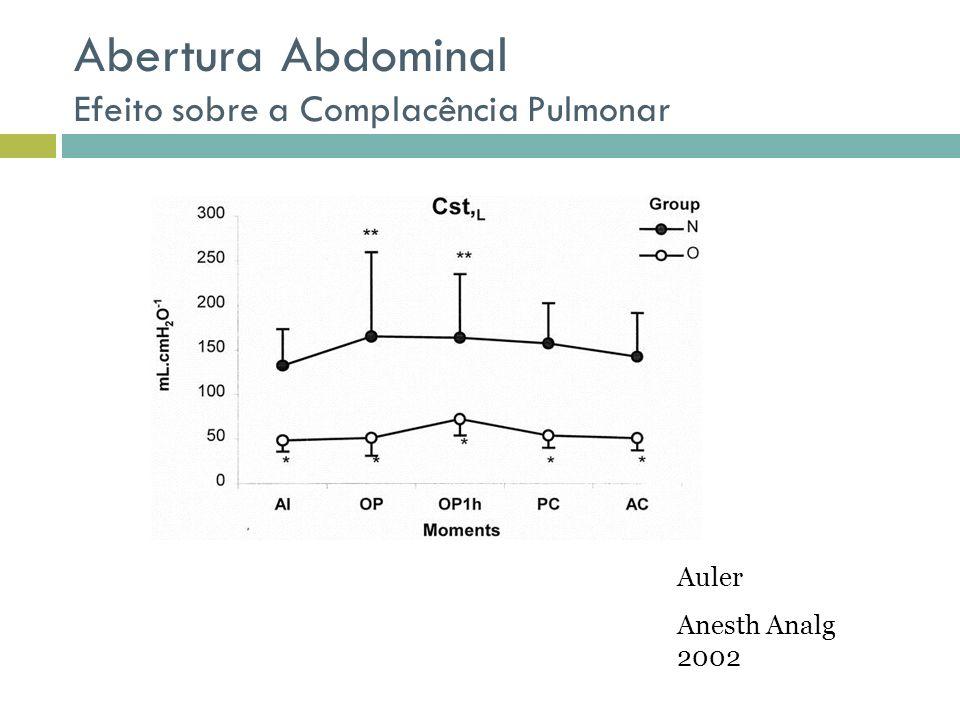 Abertura Abdominal Efeito sobre a Complacência Pulmonar