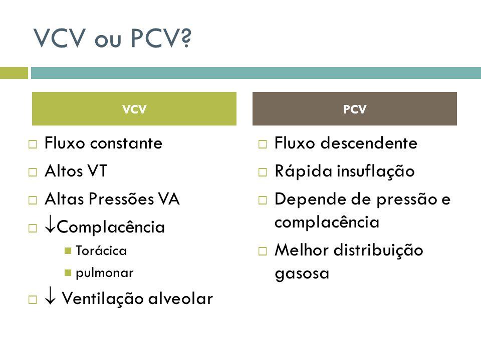 VCV ou PCV Fluxo constante Altos VT Altas Pressões VA Complacência