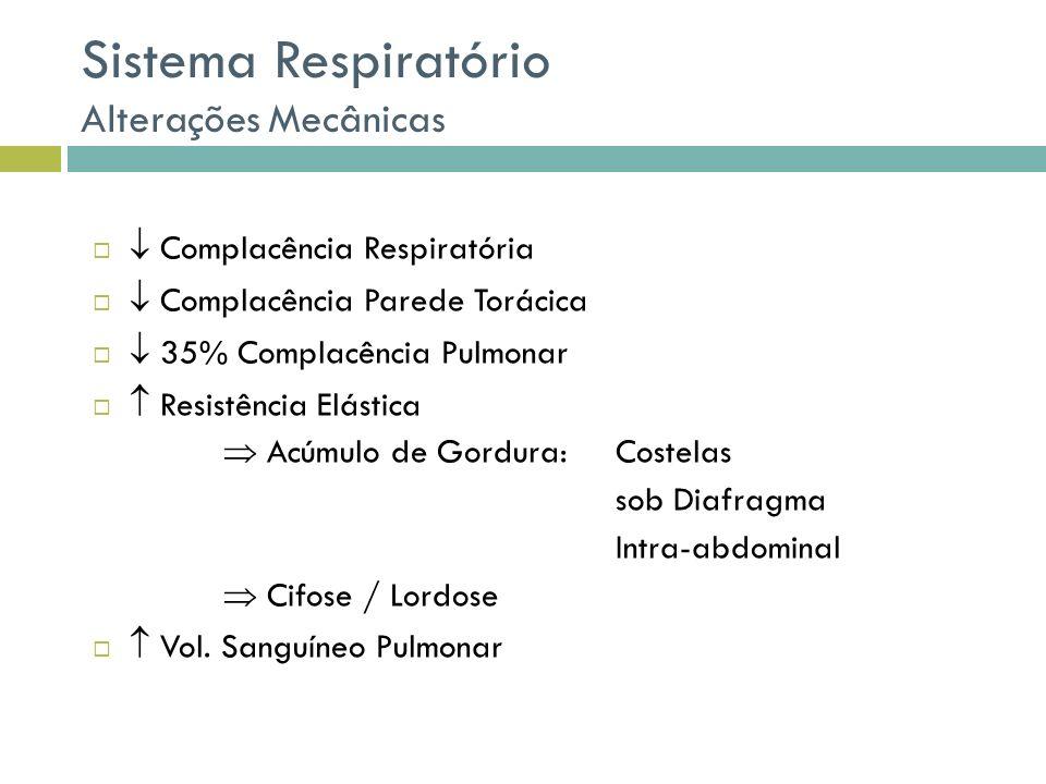 Sistema Respiratório Alterações Mecânicas