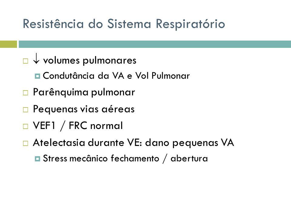 Resistência do Sistema Respiratório