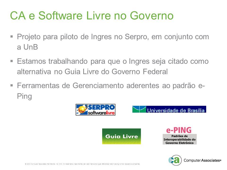 CA e Software Livre no Governo