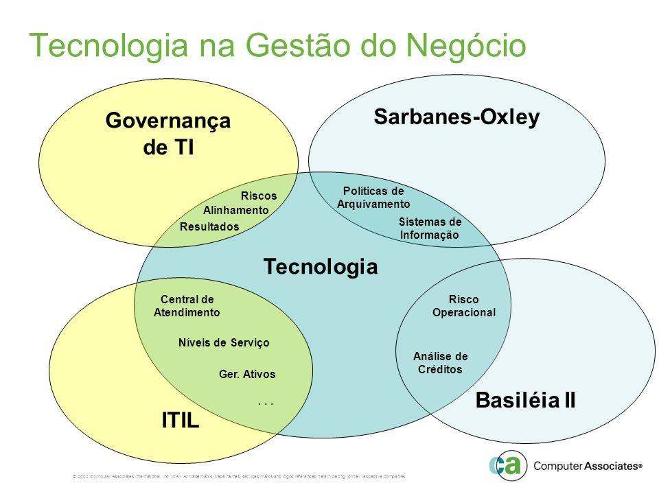 Tecnologia na Gestão do Negócio